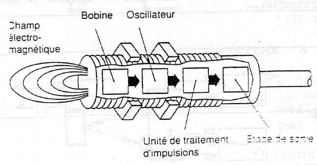 capteur tor